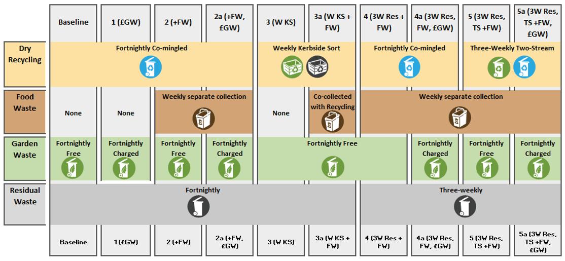 Options Modelled 3