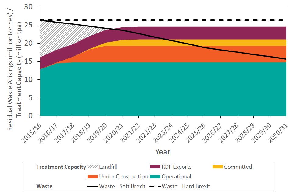 capacity-gap-timeseries