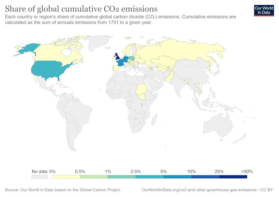 Share of global cumulative CO2 emissions in 1850